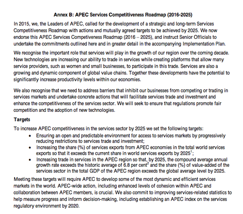 APEC Services Competitiveness Roadmap (2016-2025)
